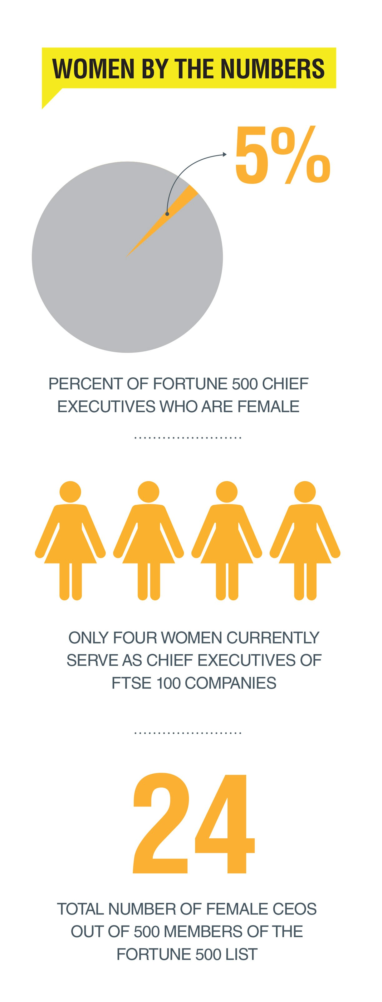 Women — your most valuable competitive advantage | Insigniam Quarterly