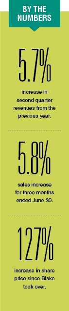 Home Depot's CEO Hammers Down Results | Insigniam Quarterly Fall 2014