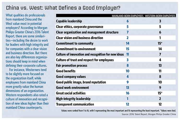 What Defines a Good Employer
