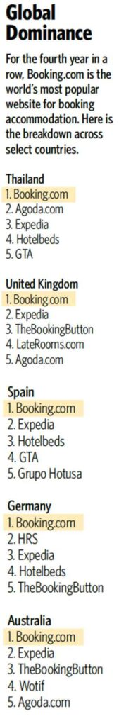 booking.com data